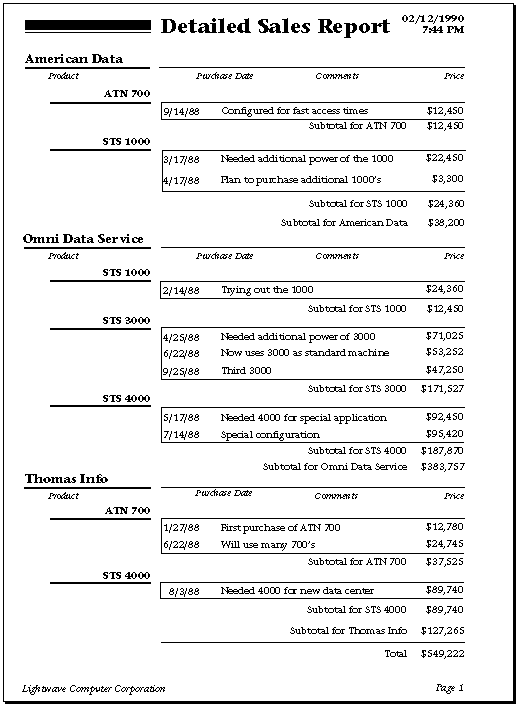 in this example the page header contains the date the time and the report title the break headers contain the customer name and column headings for the